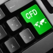Facts About Online CFD Trading business